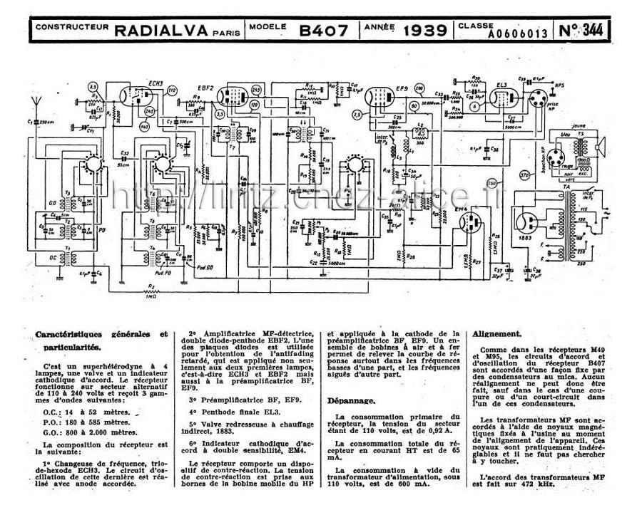 amplificadores audio
