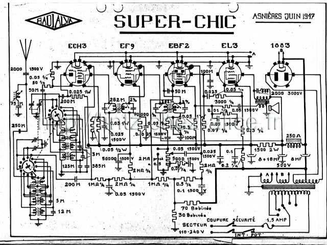 rádio diagrams